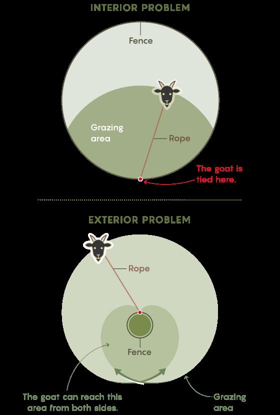 Grazing-goat-figure.png