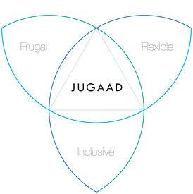 jugaad-innovation.jpg