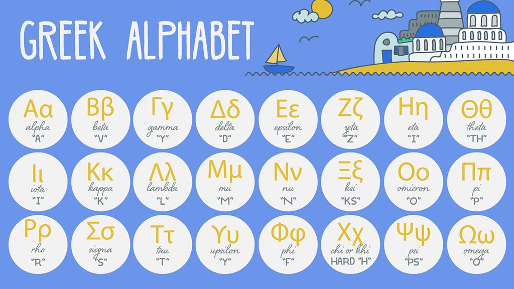 the-greek-alphabet.png